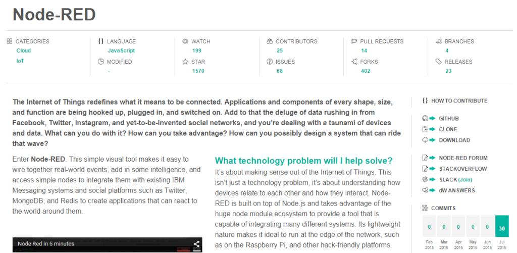 node red on developerworks open tech